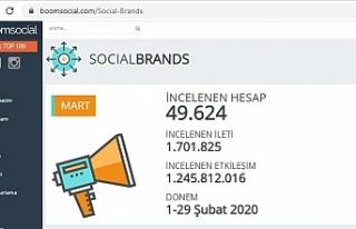 Anadolu Üniversitesi sosyal medyada yükselişini...