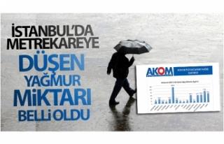 İstanbul'da metrekareye düşen yağmur miktarı...