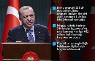 Başkan Erdoğan: esnaf ve çiftçiye yönelik yeni...