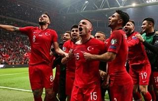 EURO 2020 başlıyor