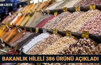 Tarım ve Orman Bakanlığı 386 hileli ürünü açıkladı (Taklit ve hileli ürünlerin listesi)
