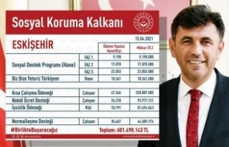 Zihni Çalışkan: Eskişehir'de 601 milyon TL'yi aştı