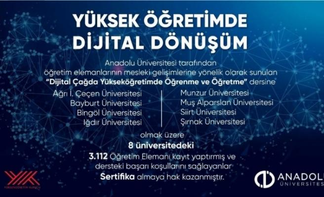 Anadolu Üniversitesi'nden yükseköğretimde dijital dönüşüme büyük destek