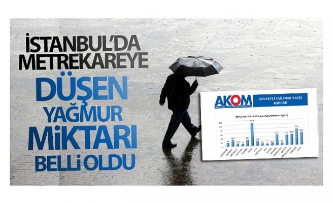 İstanbul'da metrekareye düşen yağmur miktarı belli oldu