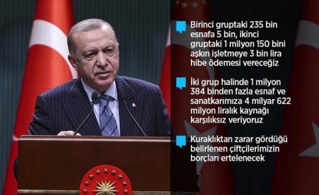 Başkan Erdoğan: esnaf ve çiftçiye yönelik yeni destekleri açıkladı